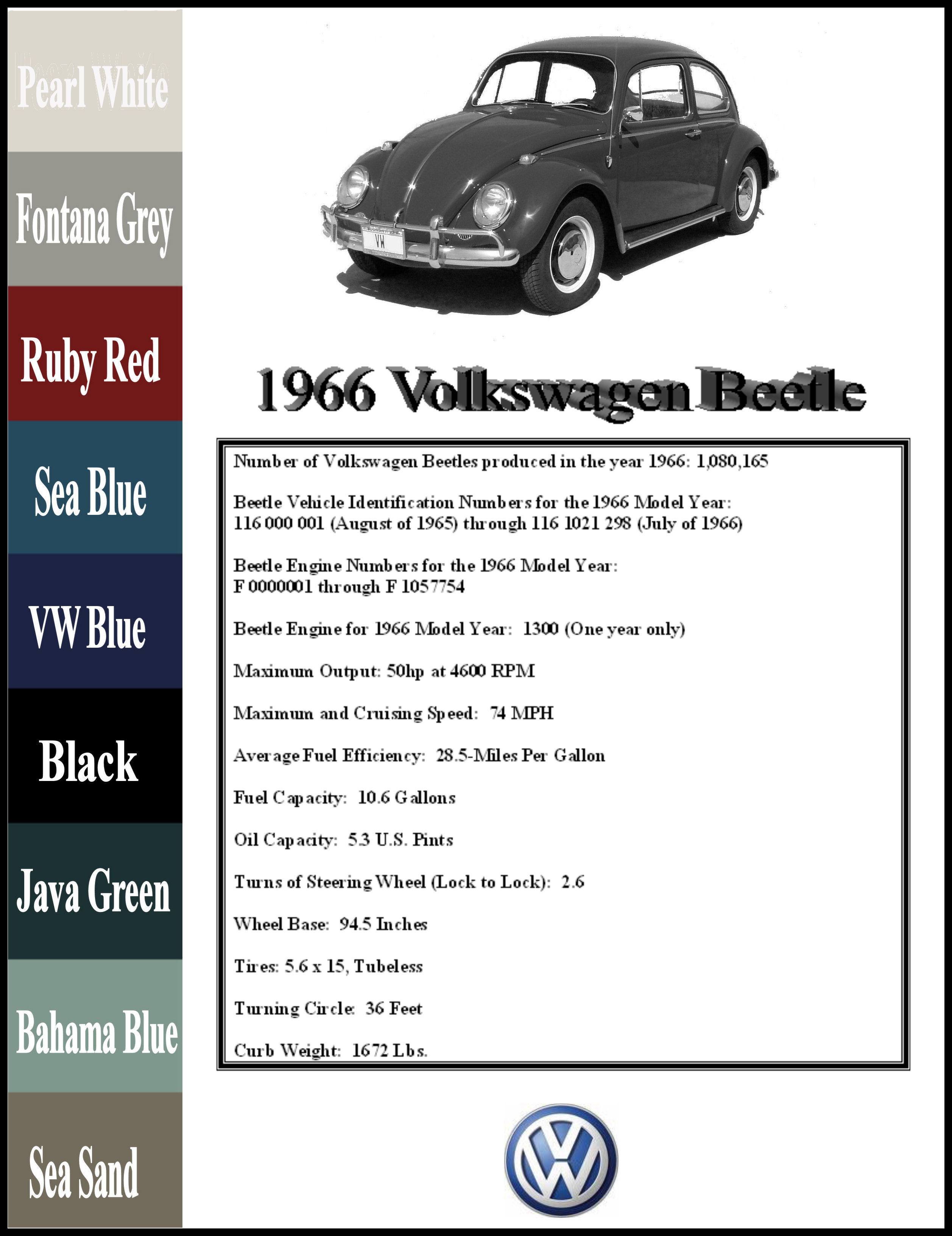 1966 VW Beetle Colors besides You Need To Enable Javascript together with The 1966 VW Beetle Forum    View Topic Frieda Is My 1966 Sea Sand as well VW Beetle Wiring Diagram also VW Beetle Rally Car. on the site for 1966 vw beetle owners and fans